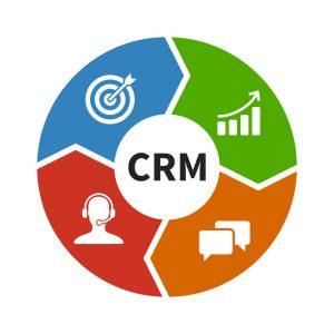 Funciones CRM