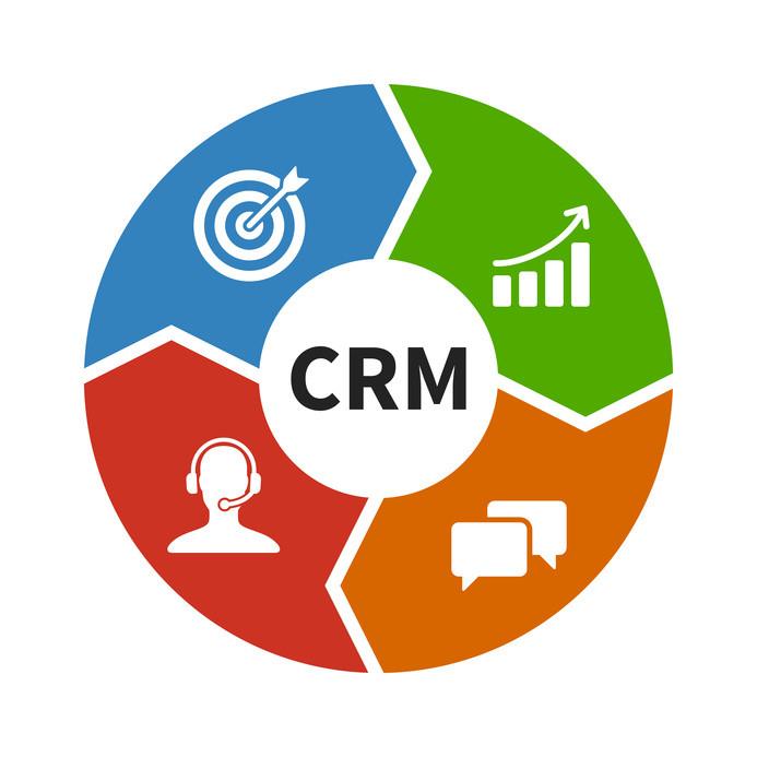 Funciones esenciales en un CRM - Mas IP